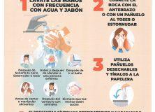 INFORMACIÓN Y RECOMENDACIONES SOBRE EL  CORONAVIRUS